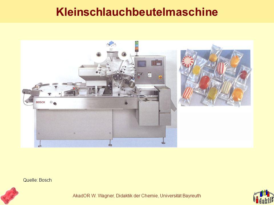 AkadOR W. Wagner, Didaktik der Chemie, Universität Bayreuth Schlangenkochmaschine 2m Quelle: Bosch
