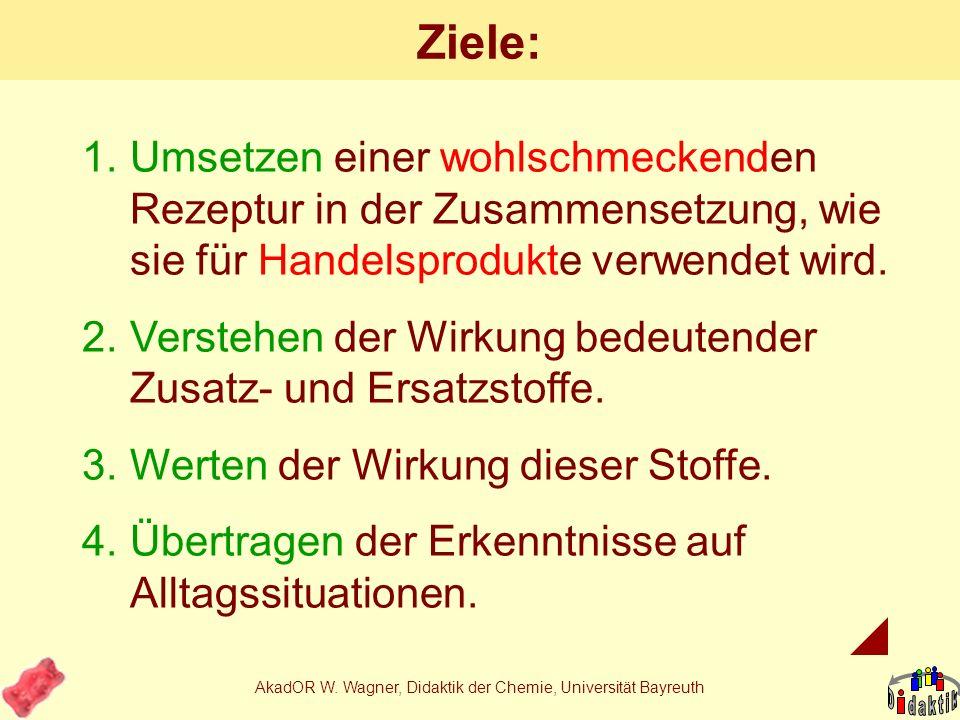 AkadOR W. Wagner, Didaktik der Chemie, Universität Bayreuth Ausgangspunkt: Deklaration Emulgator Stabilisator Natürliches Aroma
