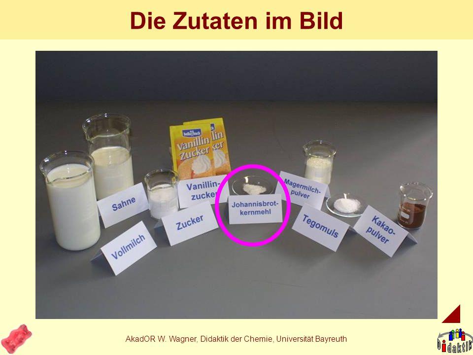 AkadOR W.Wagner, Didaktik der Chemie, Universität Bayreuth Vom Produzenten zum Produkt...