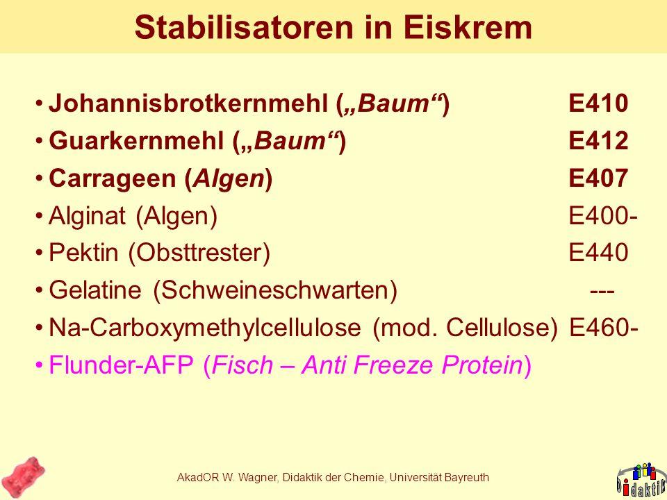 AkadOR W.Wagner, Didaktik der Chemie, Universität Bayreuth Was stabilisieren Stabilisatoren.