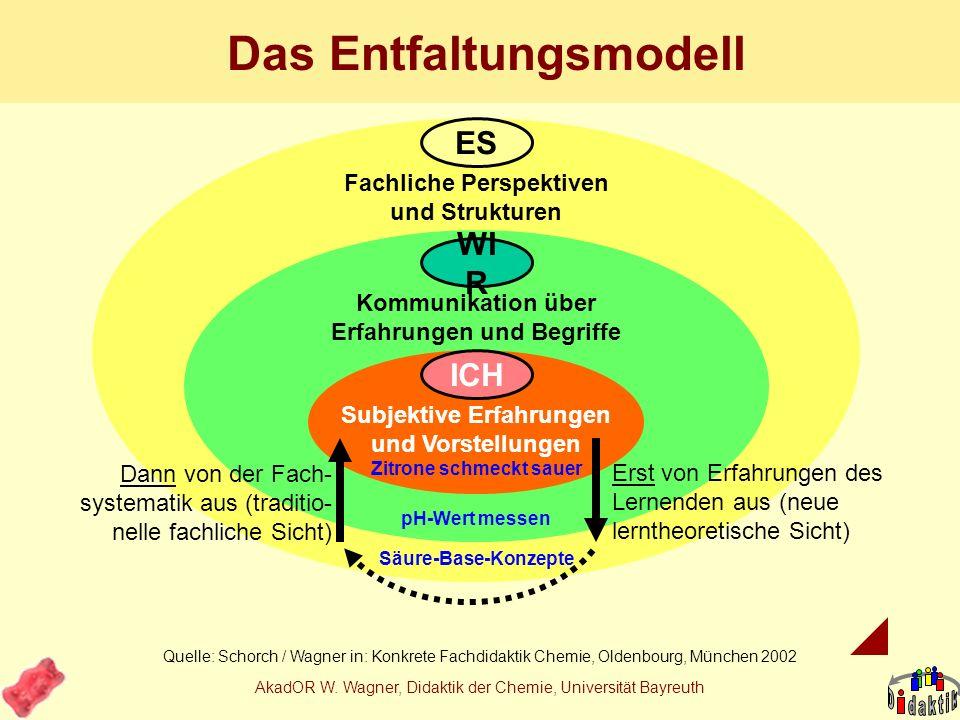 AkadOR W. Wagner, Didaktik der Chemie, Universität Bayreuth Begründung Weißer Zucker ist ungesund = Chemie. Lieferwagen fliegt bei Glatteis aus der Ku