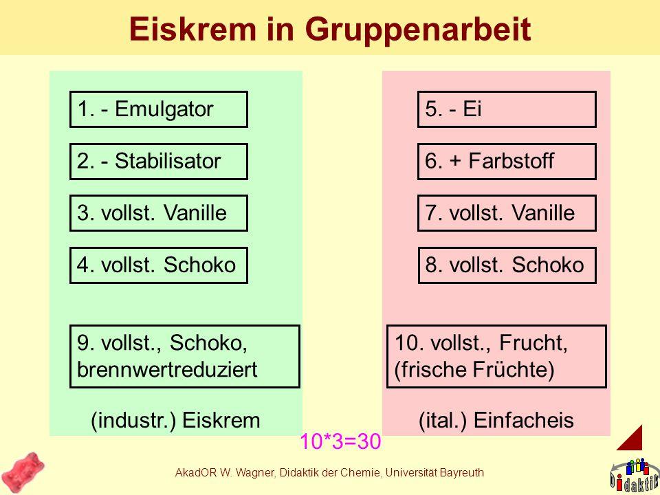 AkadOR W. Wagner, Didaktik der Chemie, Universität Bayreuth Am Rande: Fettersatzstoffe Auf Basis von Kohlenhydraten - in: Fibruline (Polyfructosan) -