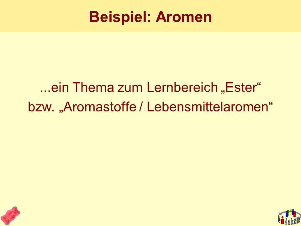 AkadOR W. Wagner, Didaktik der Chemie, Universität Bayreuth Was haben wir gelernt? Stabilisator (Johannisbrotkernmehl) ist ein Naturprodukt (also kein