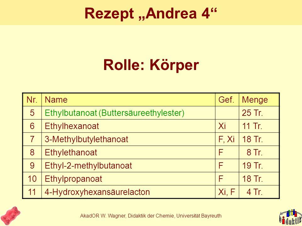 AkadOR W. Wagner, Didaktik der Chemie, Universität Bayreuth Rezept Andrea 4 Nr.NameGef.Menge 3Allylhexanoat (Pos. 55!) T, F 1 ml 4Methyl-(3-methylthio