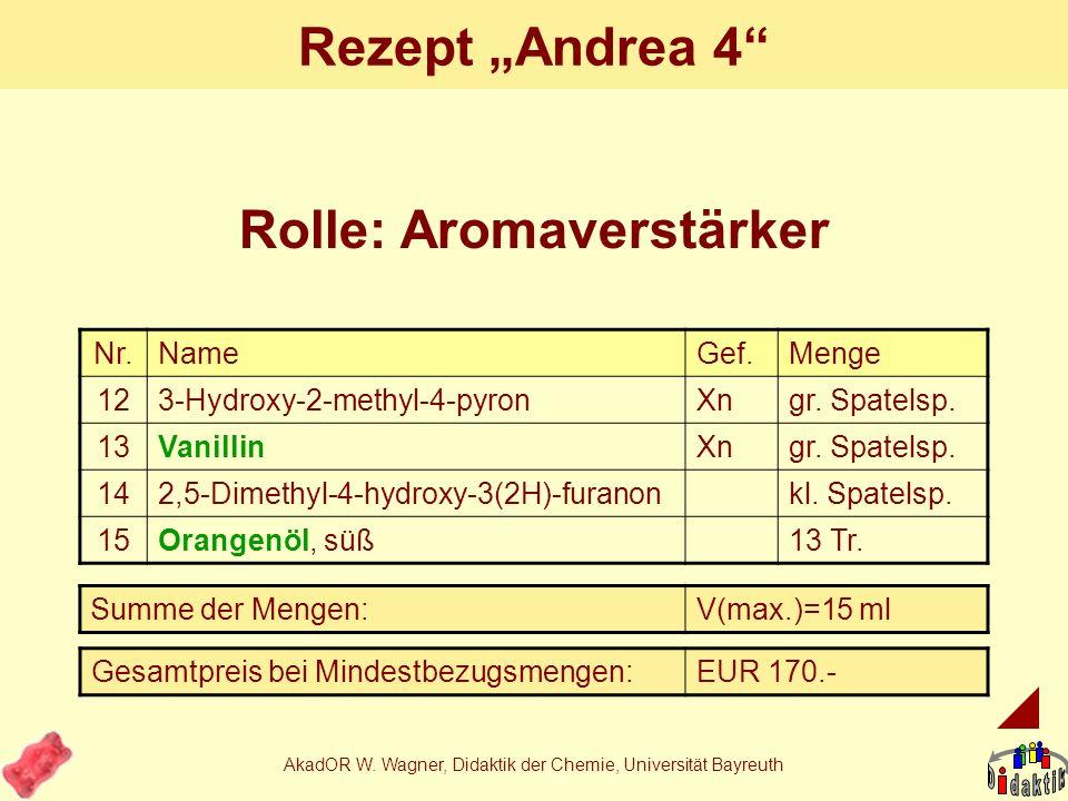 AkadOR W. Wagner, Didaktik der Chemie, Universität Bayreuth Rezept Andrea 4 Nr.NameGef.Menge 5Ethylbutanoat (Buttersäureethylester)25 Tr. 6Ethylhexano