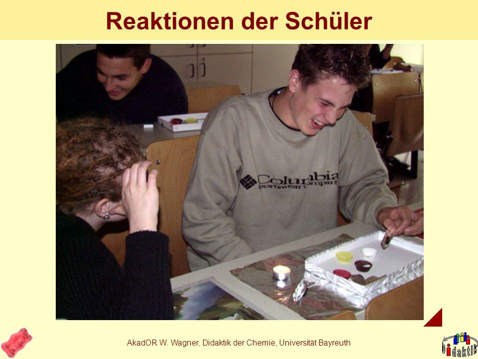 AkadOR W.Wagner, Didaktik der Chemie, Universität Bayreuth Aufgabe, Bsp.
