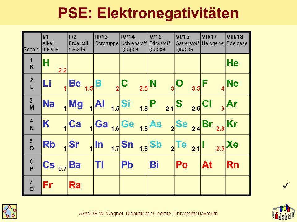AkadOR W.Wagner, Didaktik der Chemie, Universität Bayreuth Eigenschaften von ionischen Verb.