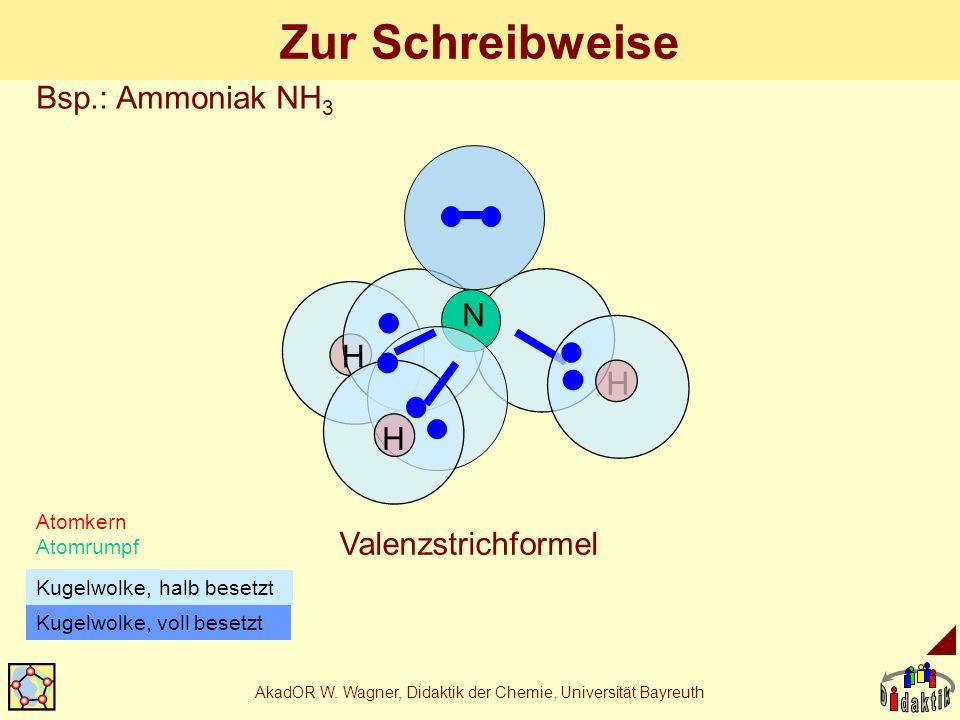 AkadOR W. Wagner, Didaktik der Chemie, Universität Bayreuth Zur Schreibweise N H H H Atomkern Atomrumpf Kugelwolke, voll besetzt halb besetzt Kugelwol