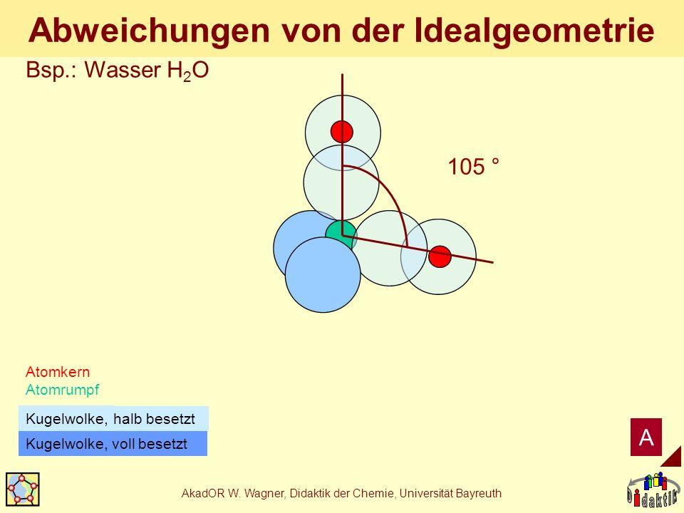 AkadOR W. Wagner, Didaktik der Chemie, Universität Bayreuth Abweichungen von der Idealgeometrie 105 ° Atomkern Atomrumpf Kugelwolke, voll besetzt halb
