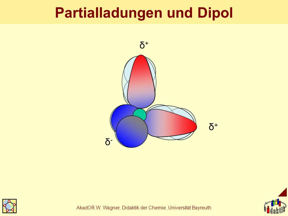 AkadOR W. Wagner, Didaktik der Chemie, Universität Bayreuth Partialladungen und Dipol δ-δ- δ+δ+ δ+δ+
