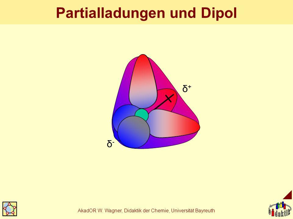 AkadOR W. Wagner, Didaktik der Chemie, Universität Bayreuth Partialladungen und Dipol δ+δ+ δ-δ-