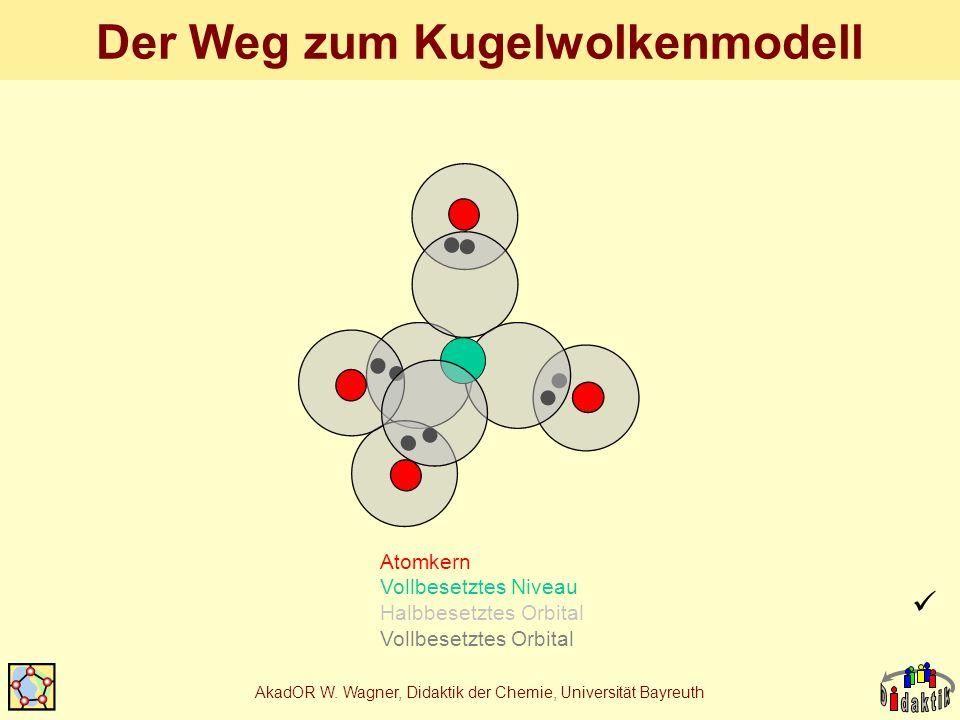 AkadOR W. Wagner, Didaktik der Chemie, Universität Bayreuth Der Weg zum Kugelwolkenmodell Atomkern Vollbesetztes Niveau Halbbesetztes Orbital Vollbese