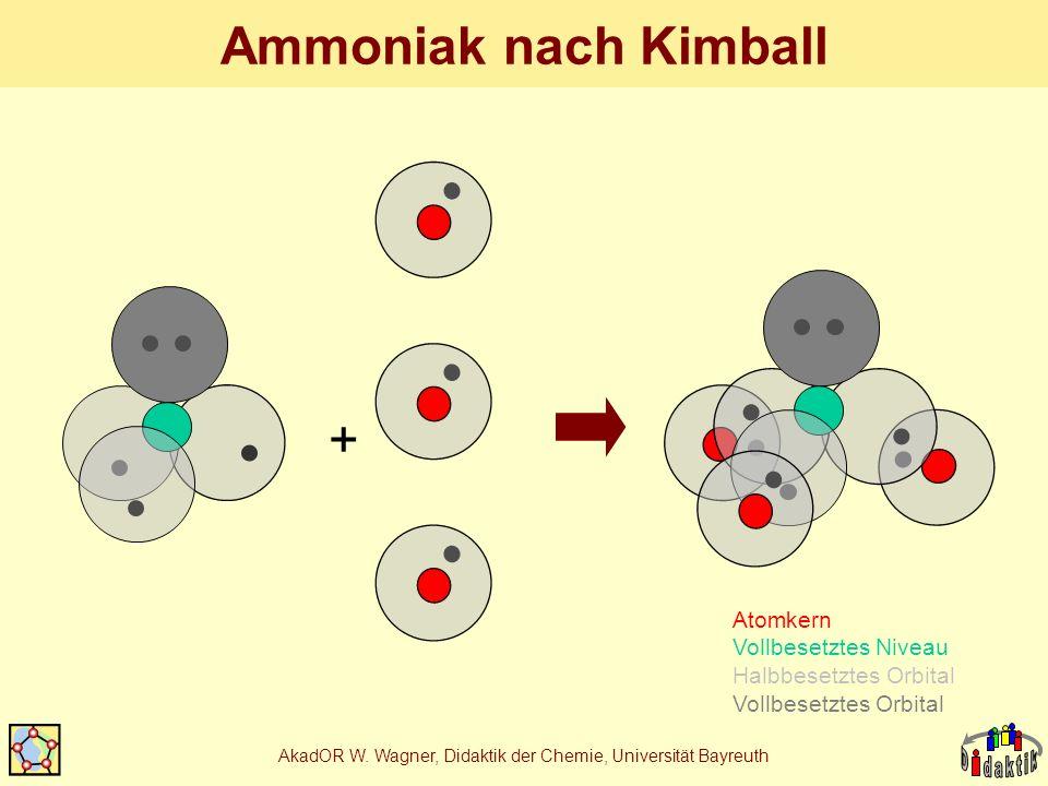 AkadOR W. Wagner, Didaktik der Chemie, Universität Bayreuth Ammoniak nach Kimball + Atomkern Vollbesetztes Niveau Halbbesetztes Orbital Vollbesetztes