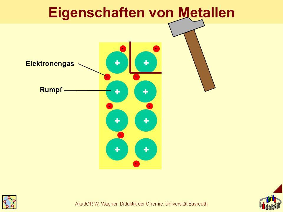 AkadOR W. Wagner, Didaktik der Chemie, Universität Bayreuth + + + + - - - - Eigenschaften von Metallen ++++ - - - - Elektronengas Rumpf