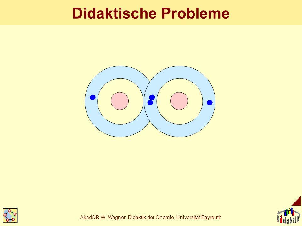 AkadOR W.Wagner, Didaktik der Chemie, Universität Bayreuth Vorschau: Bindungsarten Koval.