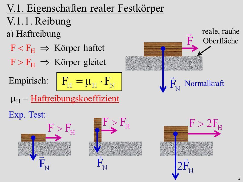 2 a) Haftreibung reale, rauhe Oberfläche Normalkraft F F H Körper haftet F F H Körper gleitet Empirisch: H Haftreibungskoeffizient Exp. Test: V.1.1. R