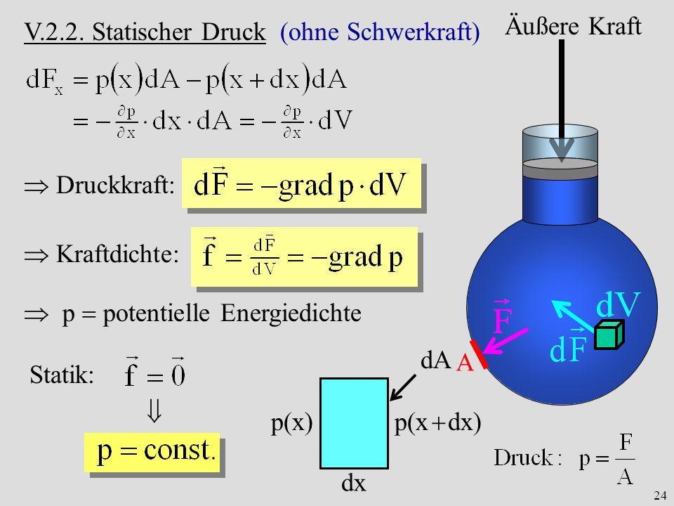 24 V.2.2. Statischer Druck (ohne Schwerkraft) Äußere Kraft A dx p(x) p(x dx) dA Druckkraft: Statik: Kraftdichte: p potentielle Energiedichte