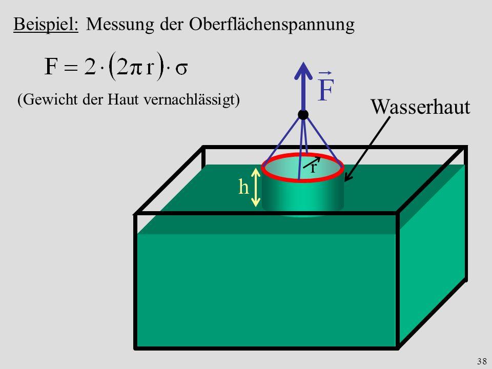 38 Wasserhaut h r Beispiel: Messung der Oberflächenspannung (Gewicht der Haut vernachlässigt)