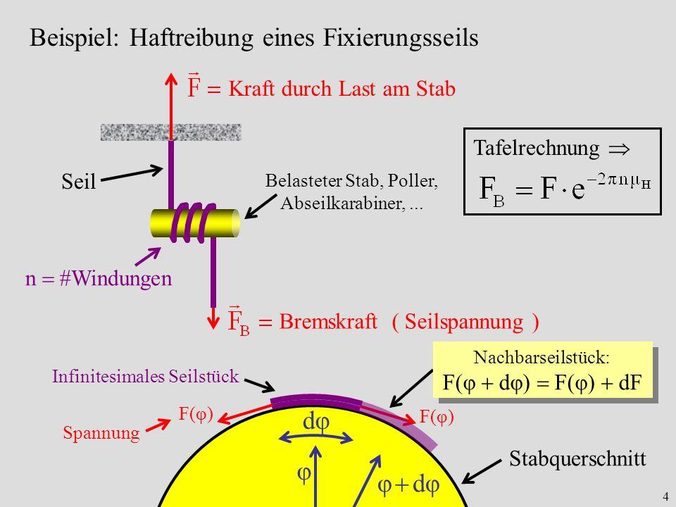4 Bremskraft ( Seilspannung ) Beispiel: Haftreibung eines Fixierungsseils Belasteter Stab, Poller, Abseilkarabiner,... n Windungen Seil Kraft durch La