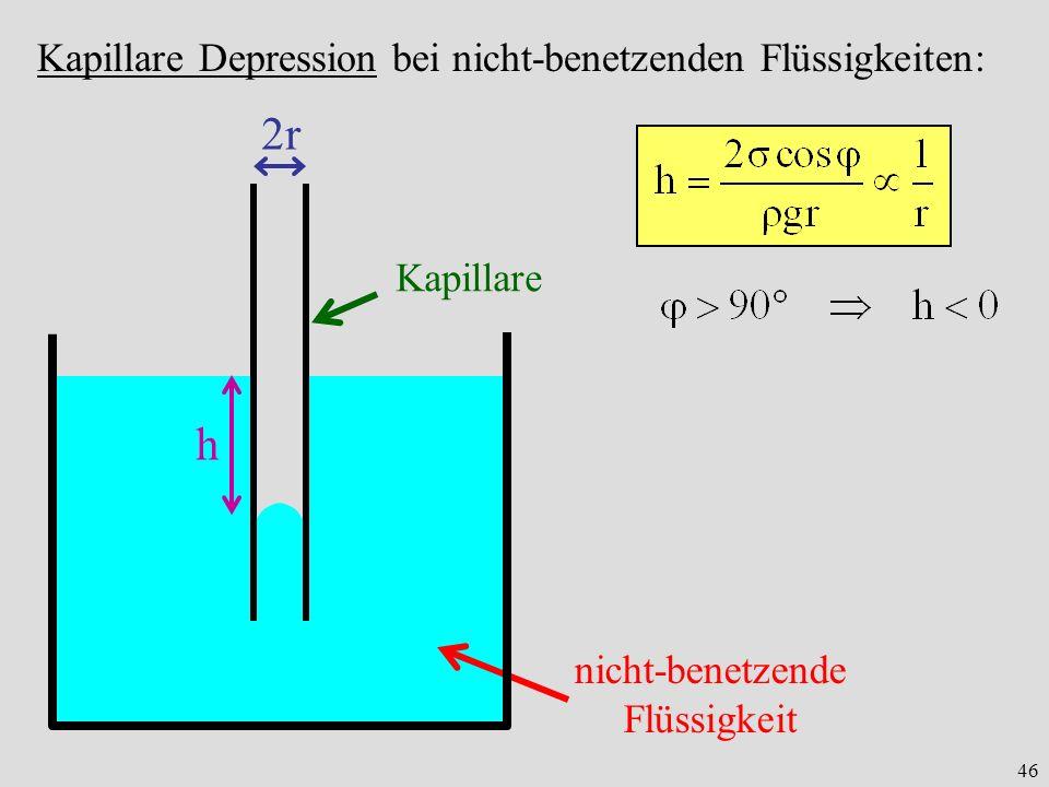 46 Kapillare Depression bei nicht-benetzenden Flüssigkeiten: nicht-benetzende Flüssigkeit 2r Kapillare h