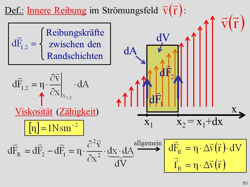 50 dV x x1x1 x 2 = x 1 +dx dA Def.: Innere Reibung im Strömungsfeld : Reibungskräfte zwischen den Randschichten allgemein Viskosität (Zähigkeit)