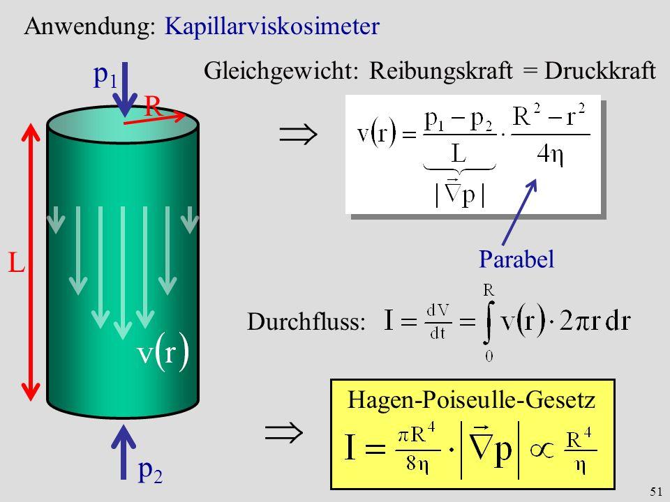 51 Anwendung: Kapillarviskosimeter R p1p1 p2p2 L Gleichgewicht: Reibungskraft = Druckkraft Parabel Durchfluss: Hagen-Poiseulle-Gesetz