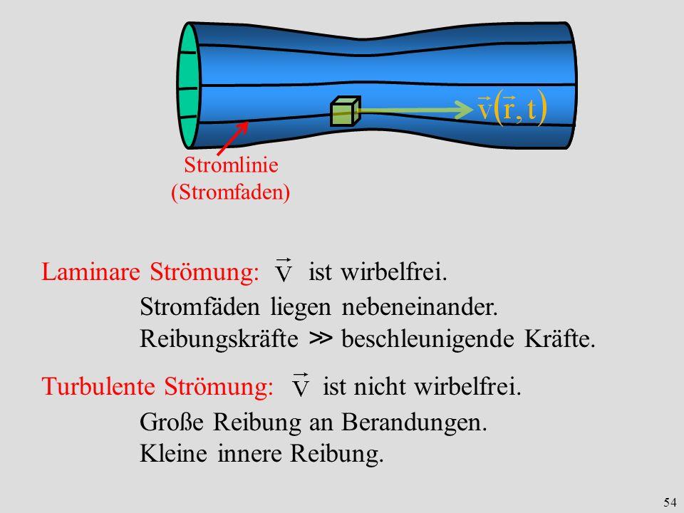 54 Stromlinie (Stromfaden) Laminare Strömung: ist wirbelfrei. Stromfäden liegen nebeneinander. Reibungskräfte beschleunigende Kräfte. Turbulente Ström