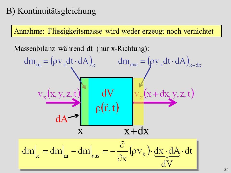 55 B) Kontinuitätsgleichung Annahme: Flüssigkeitsmasse wird weder erzeugt noch vernichtet Massenbilanz während dt (nur x-Richtung): x x dx dV dA