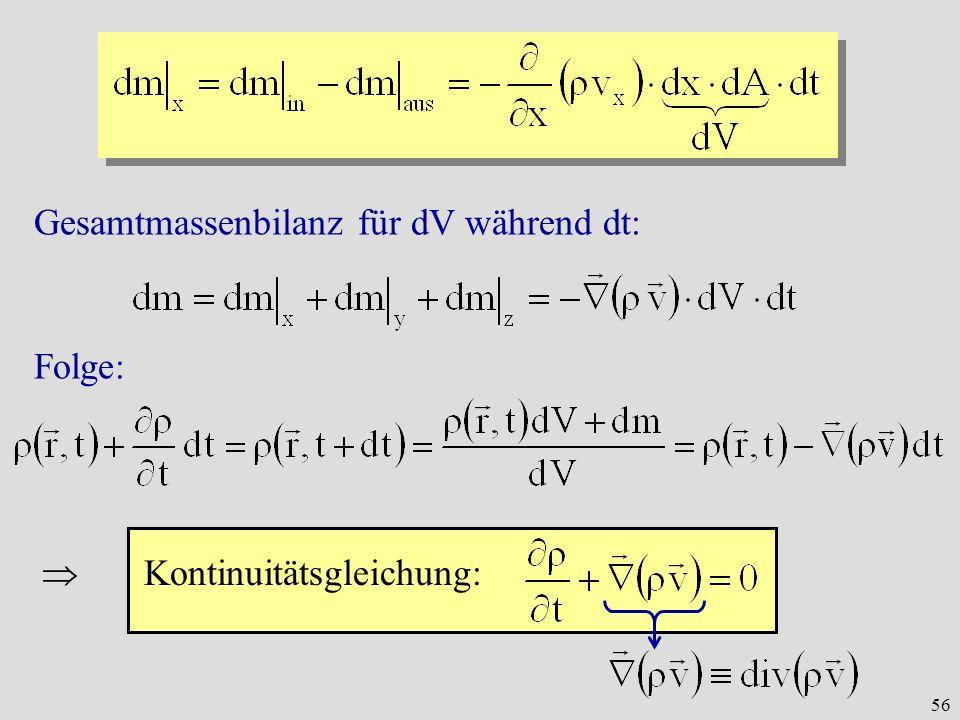 56 Gesamtmassenbilanz für dV während dt: Folge: Kontinuitätsgleichung: