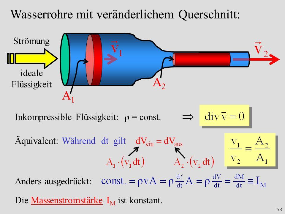 58 Wasserrohre mit veränderlichem Querschnitt: A1A1 A2A2 Strömung ideale Flüssigkeit Inkompressible Flüssigkeit: ρ = const. Äquivalent: Während dt gil
