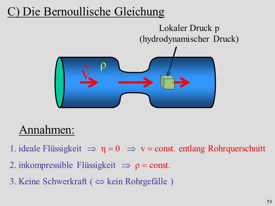 59 C) Die Bernoullische Gleichung ρ Lokaler Druck p (hydrodynamischer Druck) Annahmen: 1.ideale Flüssigkeit η 0 v const. entlang Rohrquerschnitt 2.ink