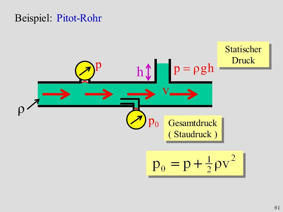61 Beispiel: Pitot-Rohr p p0p0 v ρ h p ρ g h Statischer Druck Gesamtdruck ( Staudruck )