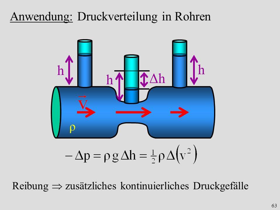 63 Anwendung: Druckverteilung in Rohren ρ h h h ΔhΔh Reibung zusätzliches kontinuierliches Druckgefälle