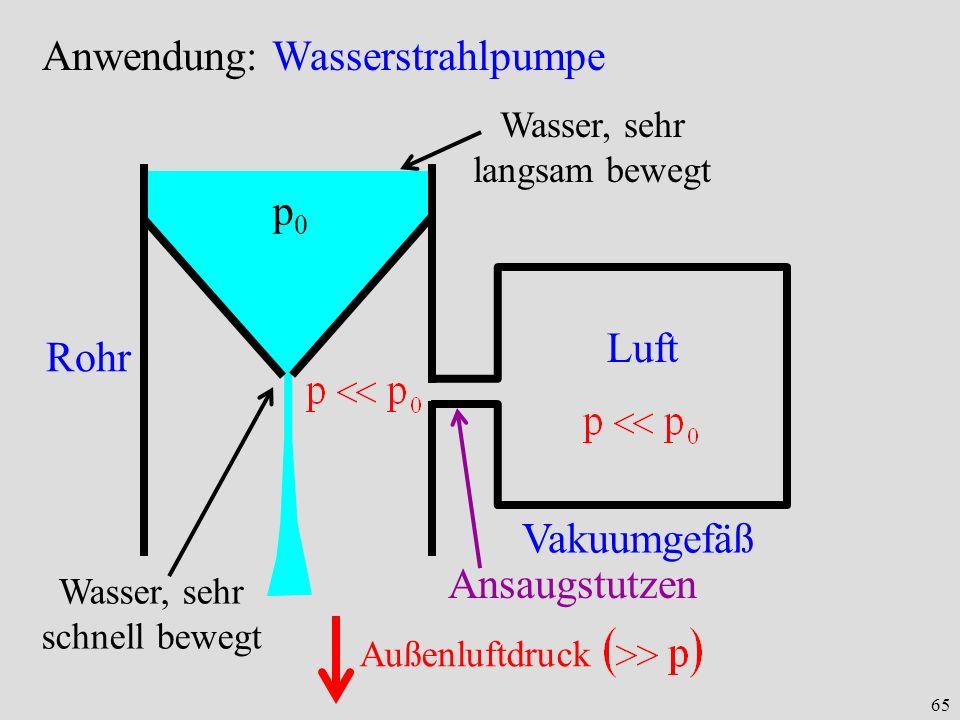 65 Anwendung: Wasserstrahlpumpe Rohr Vakuumgefäß Ansaugstutzen p0p0 Luft Wasser, sehr langsam bewegt Wasser, sehr schnell bewegt Außenluftdruck