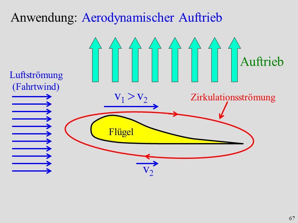 67 Anwendung: Aerodynamischer Auftrieb Flügel Zirkulationsströmung Luftströmung (Fahrtwind) v 1 v 2 v2v2 Auftrieb