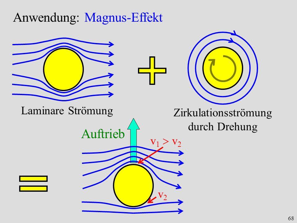 68 Anwendung: Magnus-Effekt Laminare Strömung Zirkulationsströmung durch Drehung Auftrieb v2v2 v 1 v 2