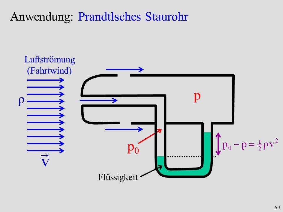 69 Anwendung: Prandtlsches Staurohr Luftströmung (Fahrtwind) ρ p p0p0 Flüssigkeit