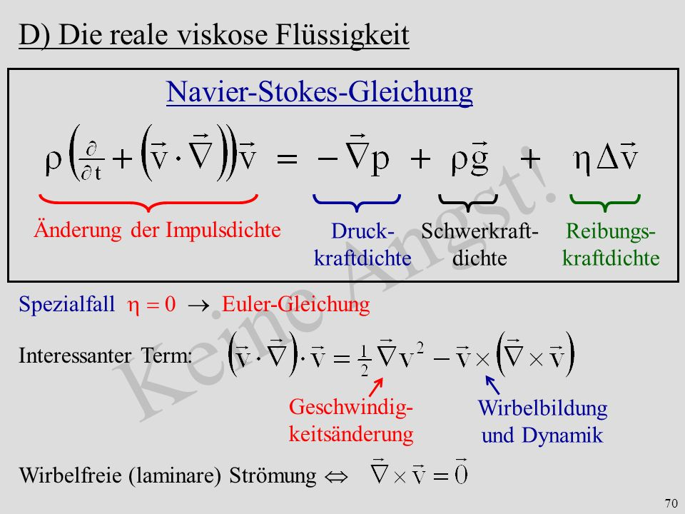 70 Keine Angst! D) Die reale viskose Flüssigkeit Navier-Stokes-Gleichung Änderung der Impulsdichte Druck- kraftdichte Schwerkraft- dichte Reibungs- kr
