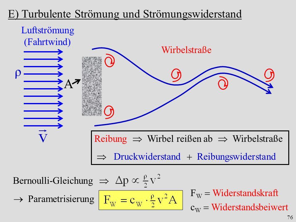 76 E) Turbulente Strömung und Strömungswiderstand Luftströmung (Fahrtwind) ρ A Wirbelstraße Reibung Wirbel reißen ab Wirbelstraße Druckwiderstand Reib