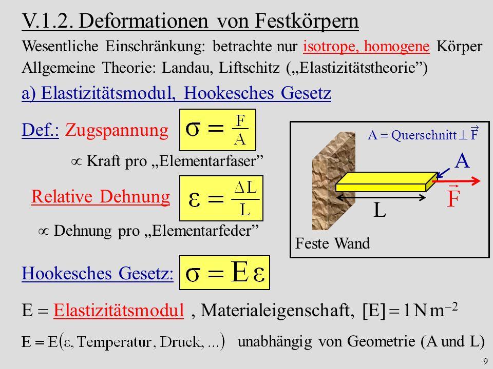 9 V.1.2. Deformationen von Festkörpern Wesentliche Einschränkung: betrachte nur isotrope, homogene Körper Allgemeine Theorie: Landau, Liftschitz (Elas
