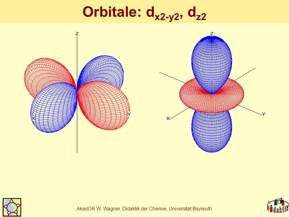 AkadOR W. Wagner, Didaktik der Chemie, Universität Bayreuth Orbitale: d x2-y2, d z2