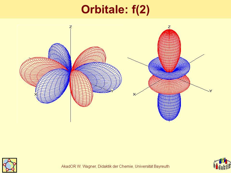 AkadOR W. Wagner, Didaktik der Chemie, Universität Bayreuth Orbitale: f(2)