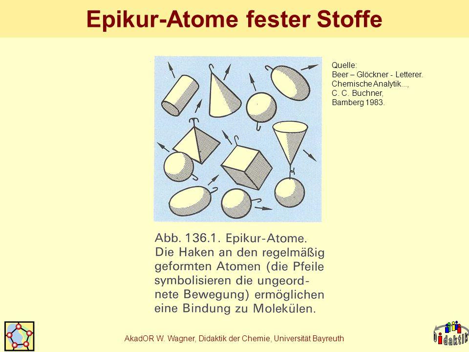 AkadOR W. Wagner, Didaktik der Chemie, Universität Bayreuth Epikur-Atome fester Stoffe Quelle: Beer – Glöckner - Letterer. Chemische Analytik..., C. C