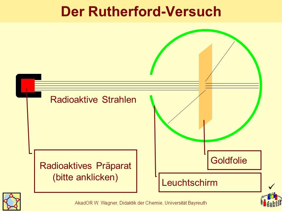 AkadOR W. Wagner, Didaktik der Chemie, Universität Bayreuth Der Rutherford-Versuch Radioaktives Präparat (bitte anklicken) Leuchtschirm Goldfolie Radi