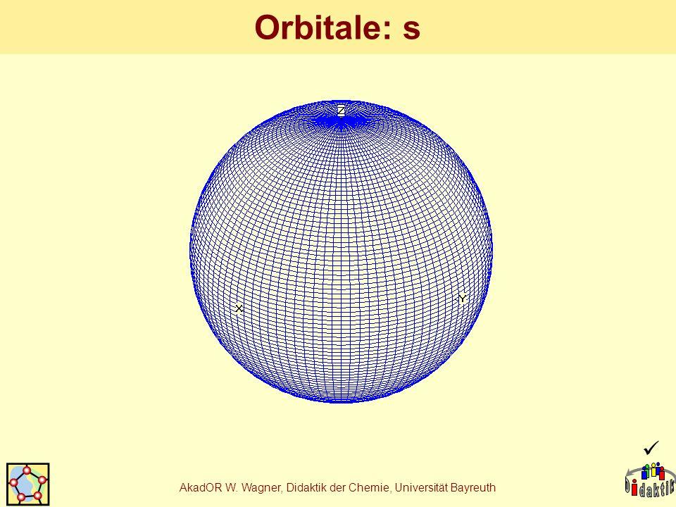 AkadOR W. Wagner, Didaktik der Chemie, Universität Bayreuth Orbitale: s
