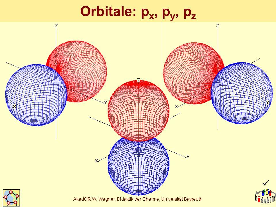 AkadOR W. Wagner, Didaktik der Chemie, Universität Bayreuth Orbitale: p x, p y, p z