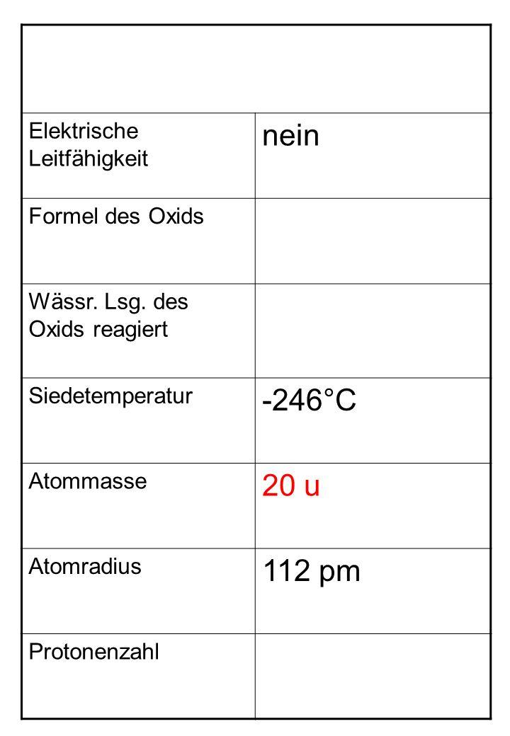Elektrische Leitfähigkeit nein Formel des Oxids Wässr.