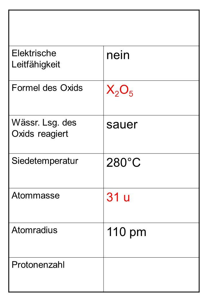 Elektrische Leitfähigkeit nein Formel des Oxids X2O5X2O5 Wässr.