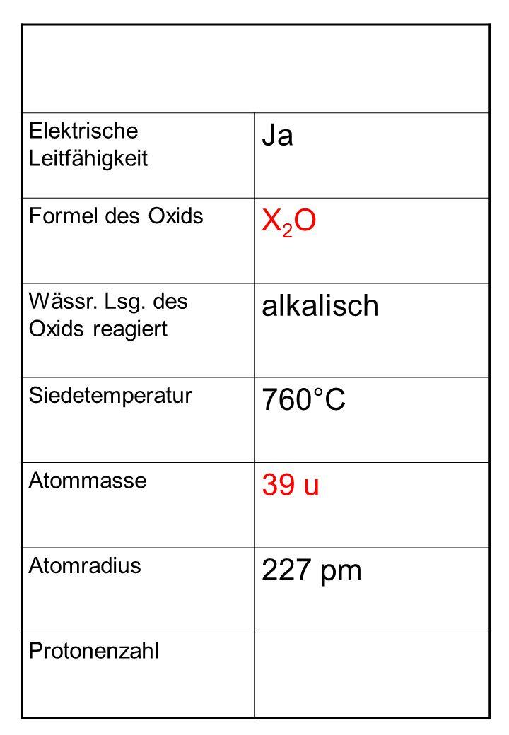 Elektrische Leitfähigkeit Ja Formel des Oxids X2OX2O Wässr.
