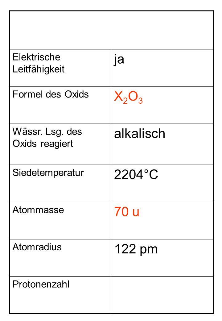 Elektrische Leitfähigkeit ja Formel des Oxids X2O3X2O3 Wässr.